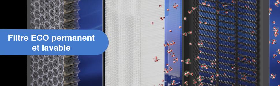Filtre ECO permanent et lavable de SensorAir Braun
