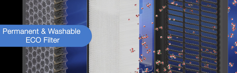 Braun SensorAir™ Permanent & Washable ECO Filter